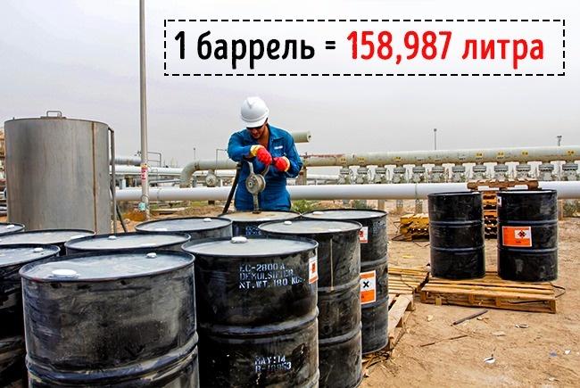 barrel-gallon-v-litrah