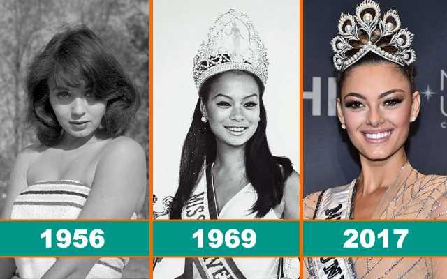 Все победительницы конкурса «Мисс Вселенная» (1952-2017)
