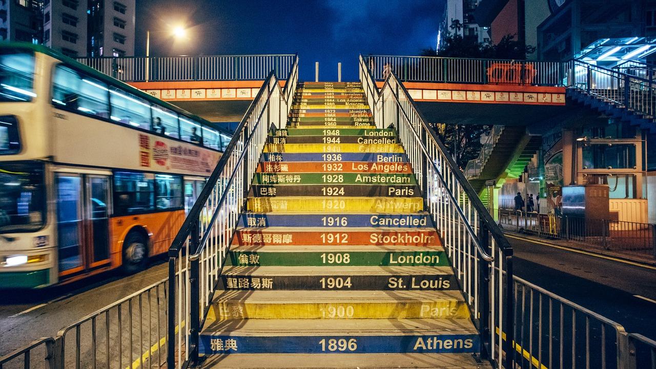 Как выбирается Олимпийский город