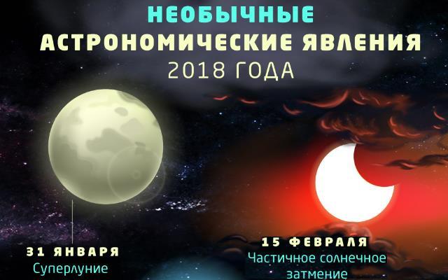 Какие астрономические явления можно будет увидеть в 2018 году
