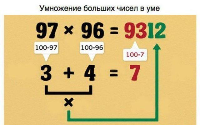 Математические хитрости для быстрого счета