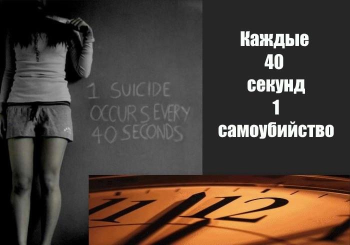 Одно самоубийство каждые 40 секунд