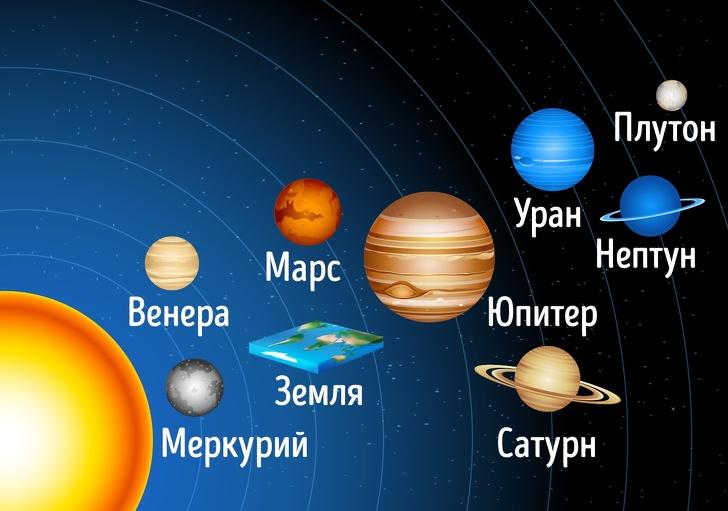Земля плоская, а ученые нас обманывают