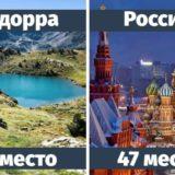 23 страны мира с самой высокой скоростью интернета