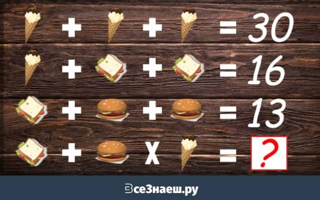 задачкао мороженом, сэндвичах и гамбургерах