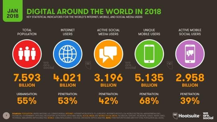 12 интересных фактов об интернете