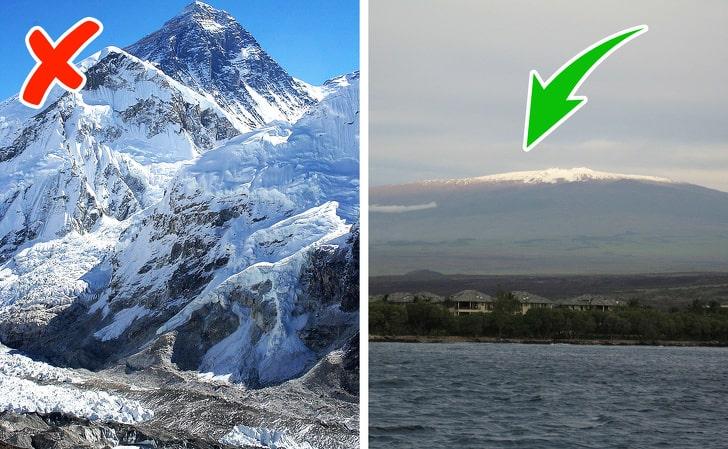 Эверест — не самая высокая гора