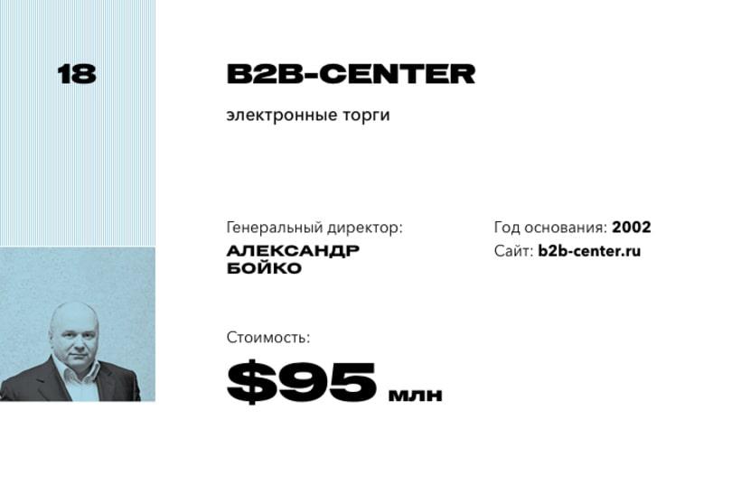 18. B2B-Center
