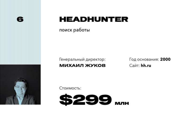 6. HeadHunter