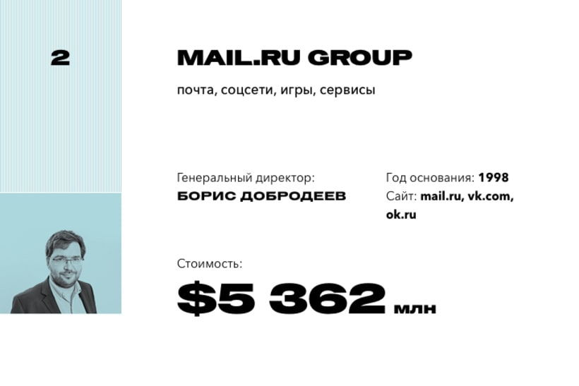 2. Mail.ru Group
