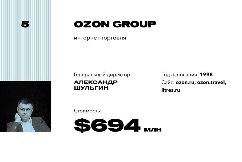 5. Ozon Group