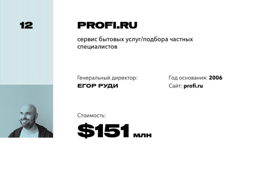 12. Profi.Ru