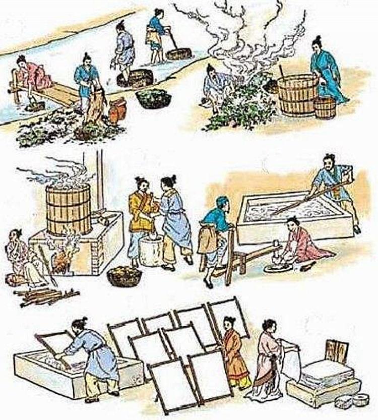 Этапы создания бумаги в древнем Китае