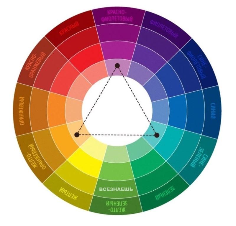Сочетание цвета «Триада»