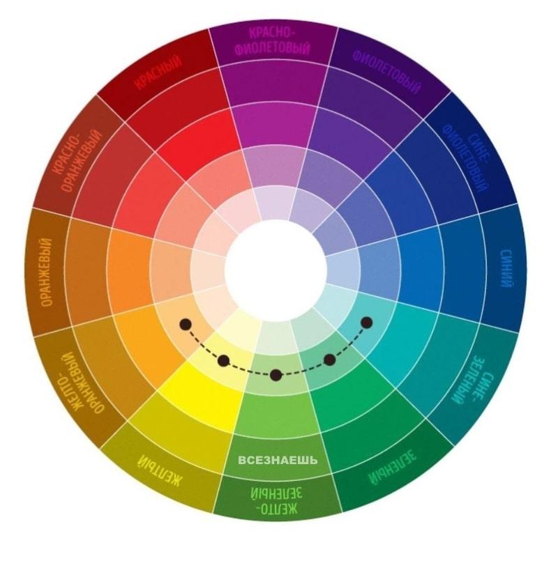 Аналогичное цветовое сочетание