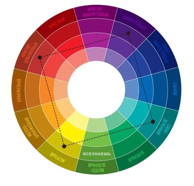 Цветовое сочетание «Квадрат»