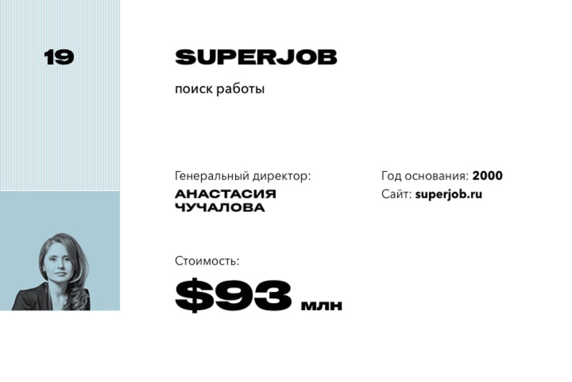 19. Superjob