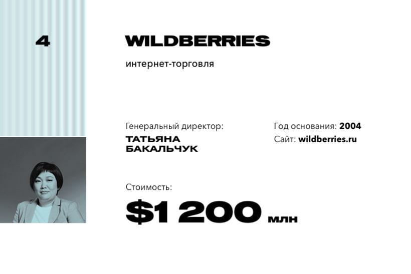 4. Wildberries
