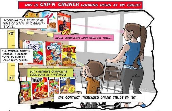 На уровне глаз ребенка расположены, как правило, товары-мечты для детей.