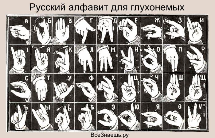 русский_алфавит_для_глухонемых