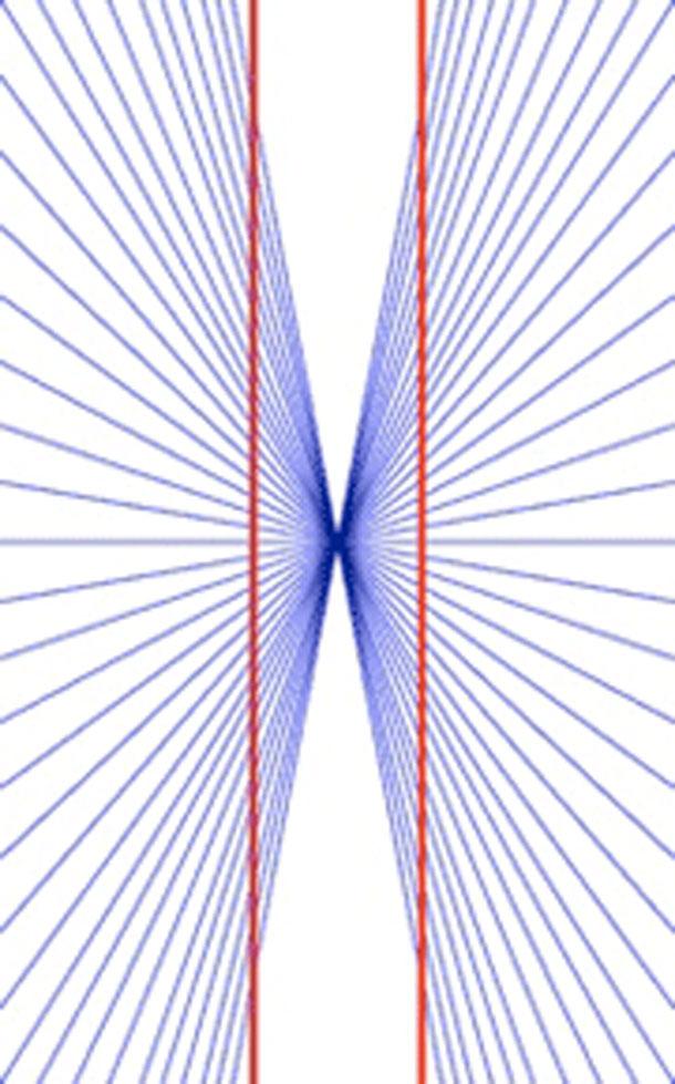 Оптическая иллюзия Геринга