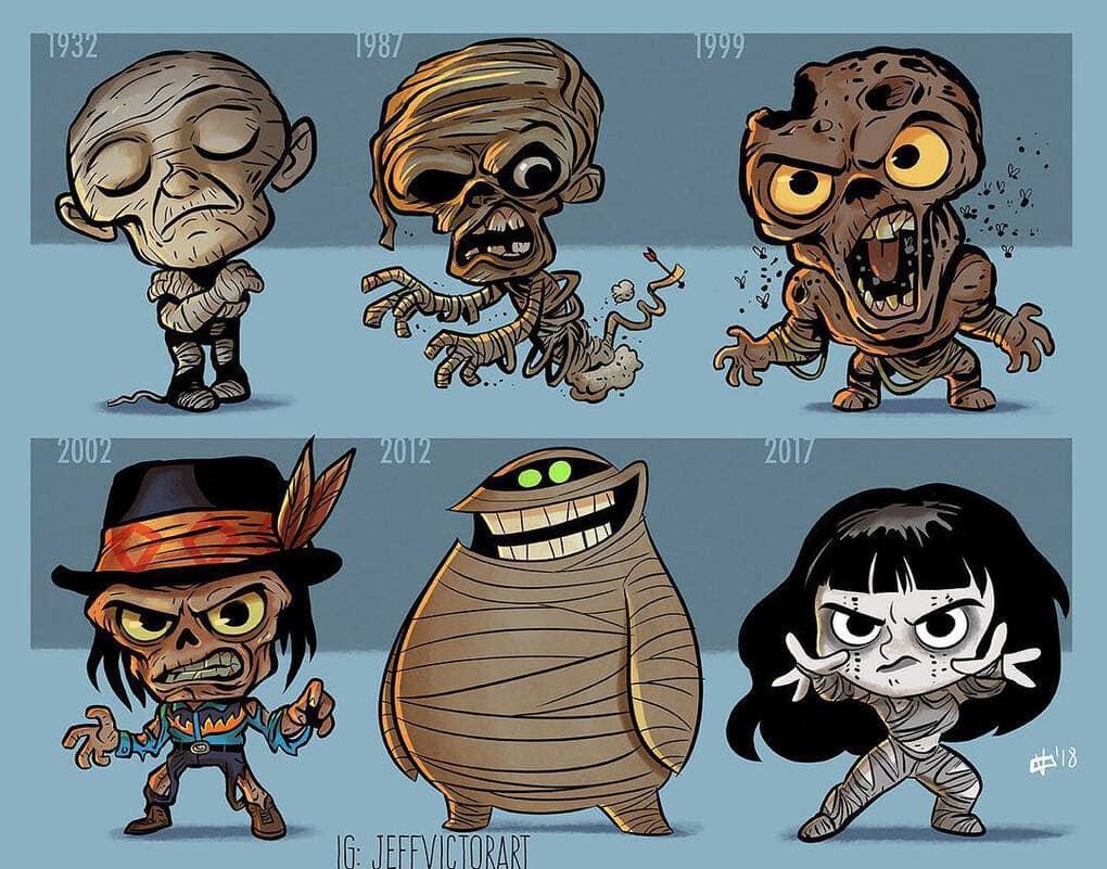 Эволюция мумий