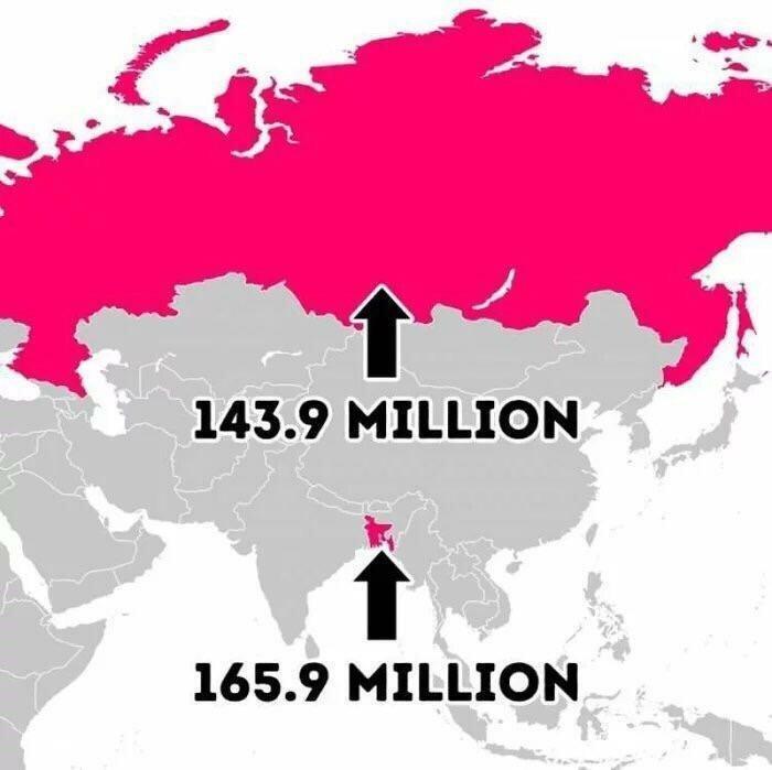 Размер России и Бангладеш