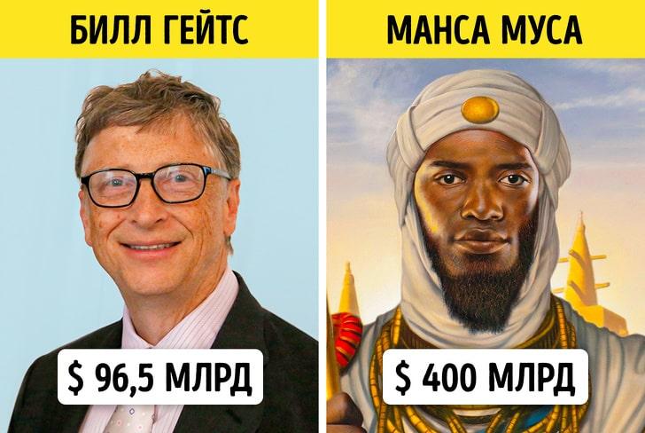 основатель компании Microsoft