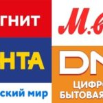 10 крупнейших торговых сетей России
