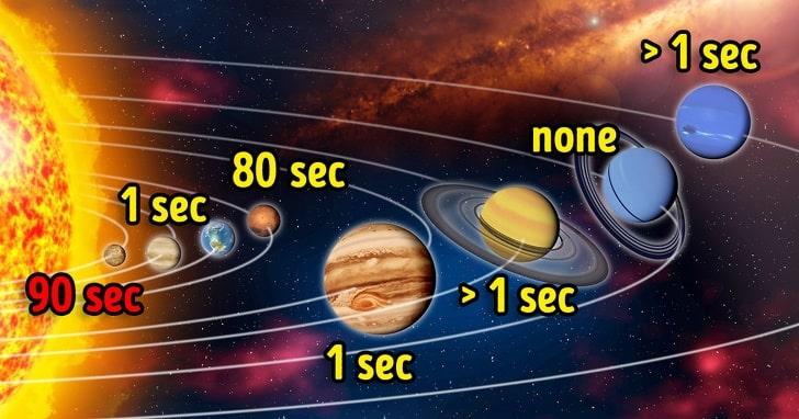 Как долго человек проживет на каждой планете без скафандра
