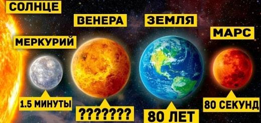Как долго человек сможет прожить на каждой планете Солнечной системы?