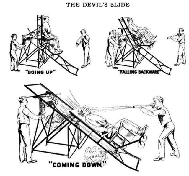 Дьявольская горка