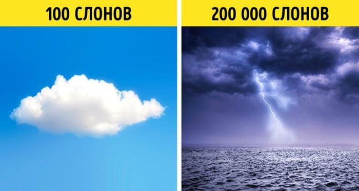 Облако среднего размера