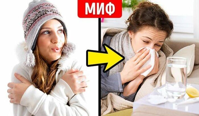 Переохлаждение - не причина простуды