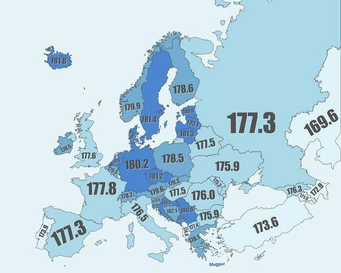 Средний рост мужчин в Европе