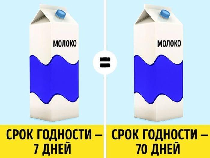 Срок годности молока