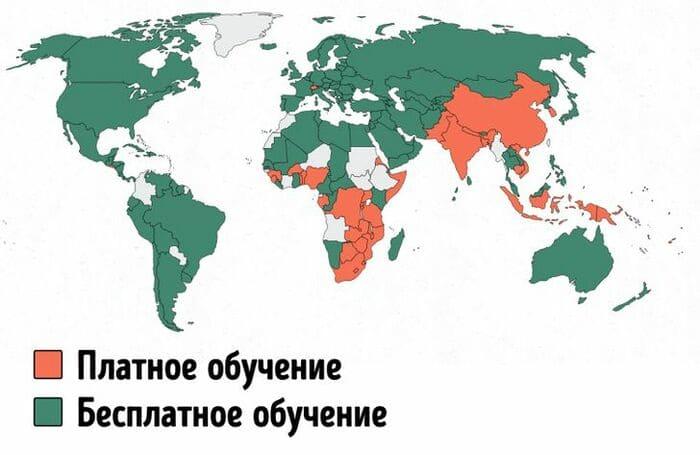 Страны с бесплатным школьным образованием
