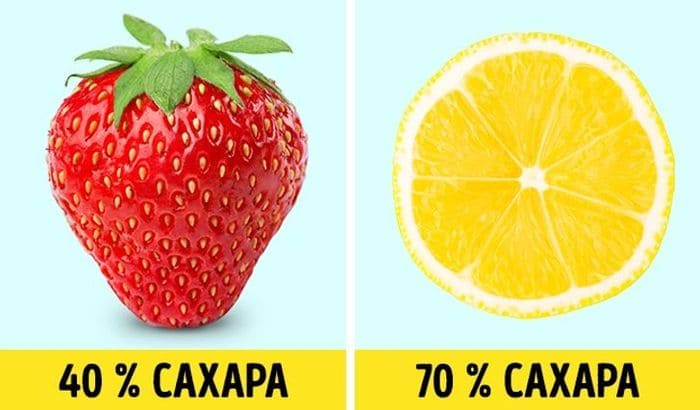 В лимонах больше сахара