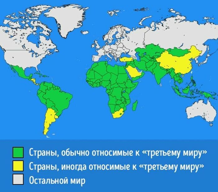 страны третьего мира