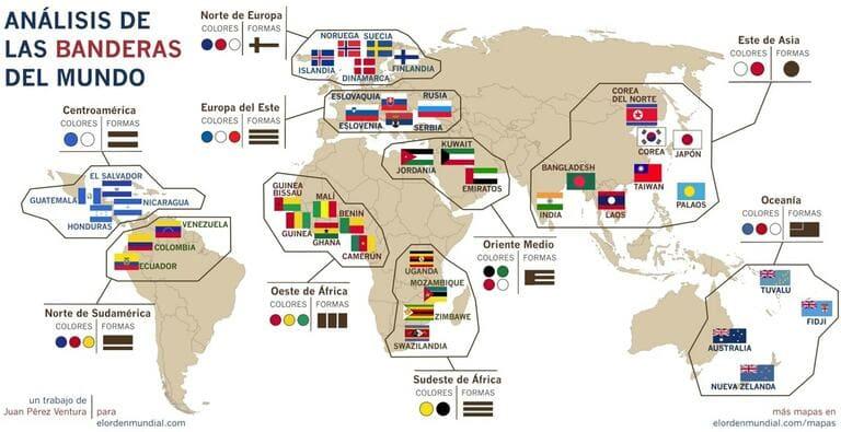 Общие черты у флагов разных стран
