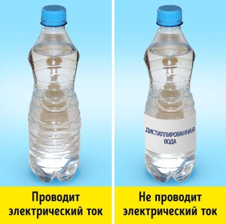 Вода проводит электрический ток