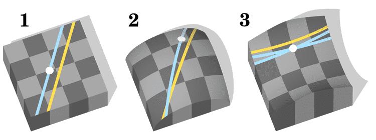 геометрии Лобачевского