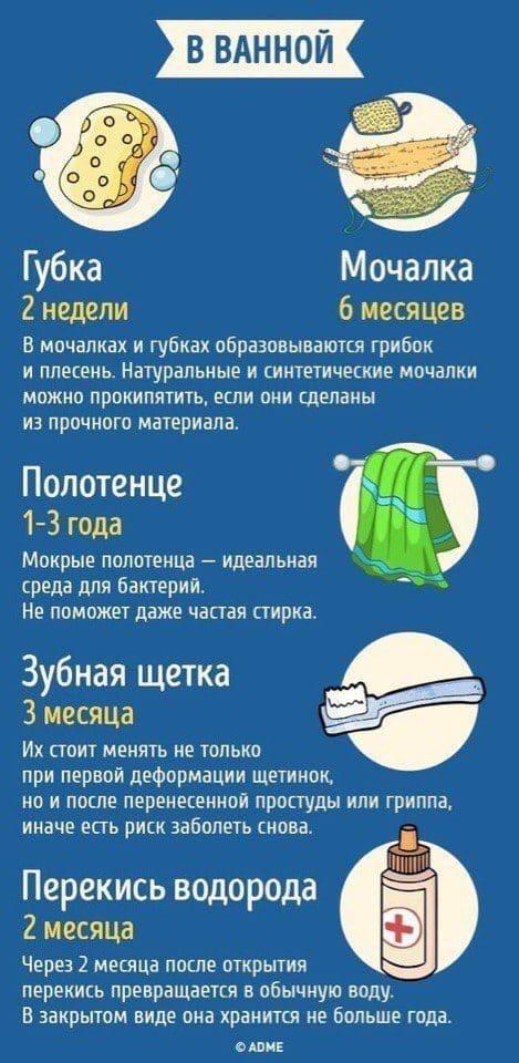 Как часто менять предметы в ванной