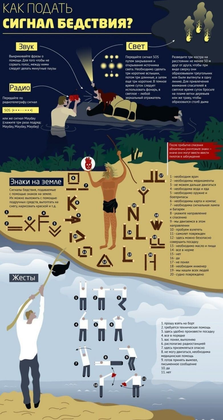 Как подать сигнал бедствия