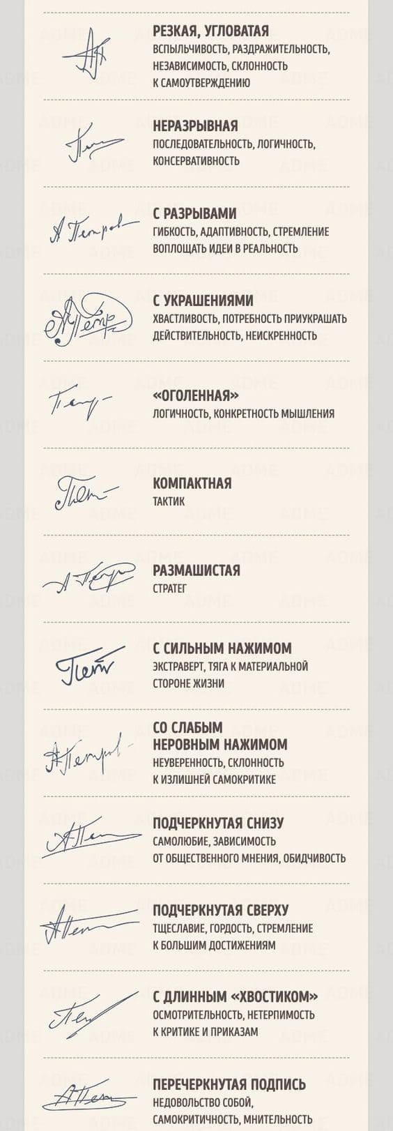 Ваша подпись и характер