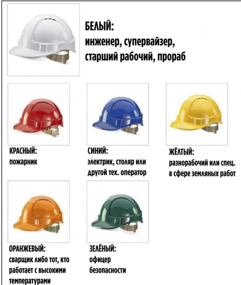 Как определить профессию по цвету шлема