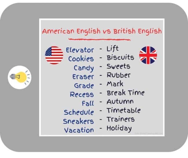 отличаются от британского английского