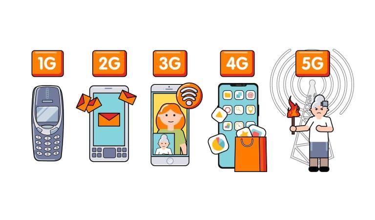 Сотовые сети 2G, 3G, 4G, 5G — как работают и в чем разница
