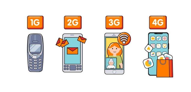 В чем разница между сетями 2G, 3G, 4G LTE и 5G?