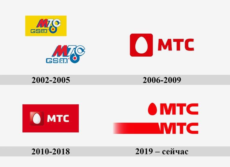 mts-logo-real